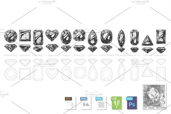 Download Diamond cuts and shapes